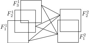 Pruning diagram
